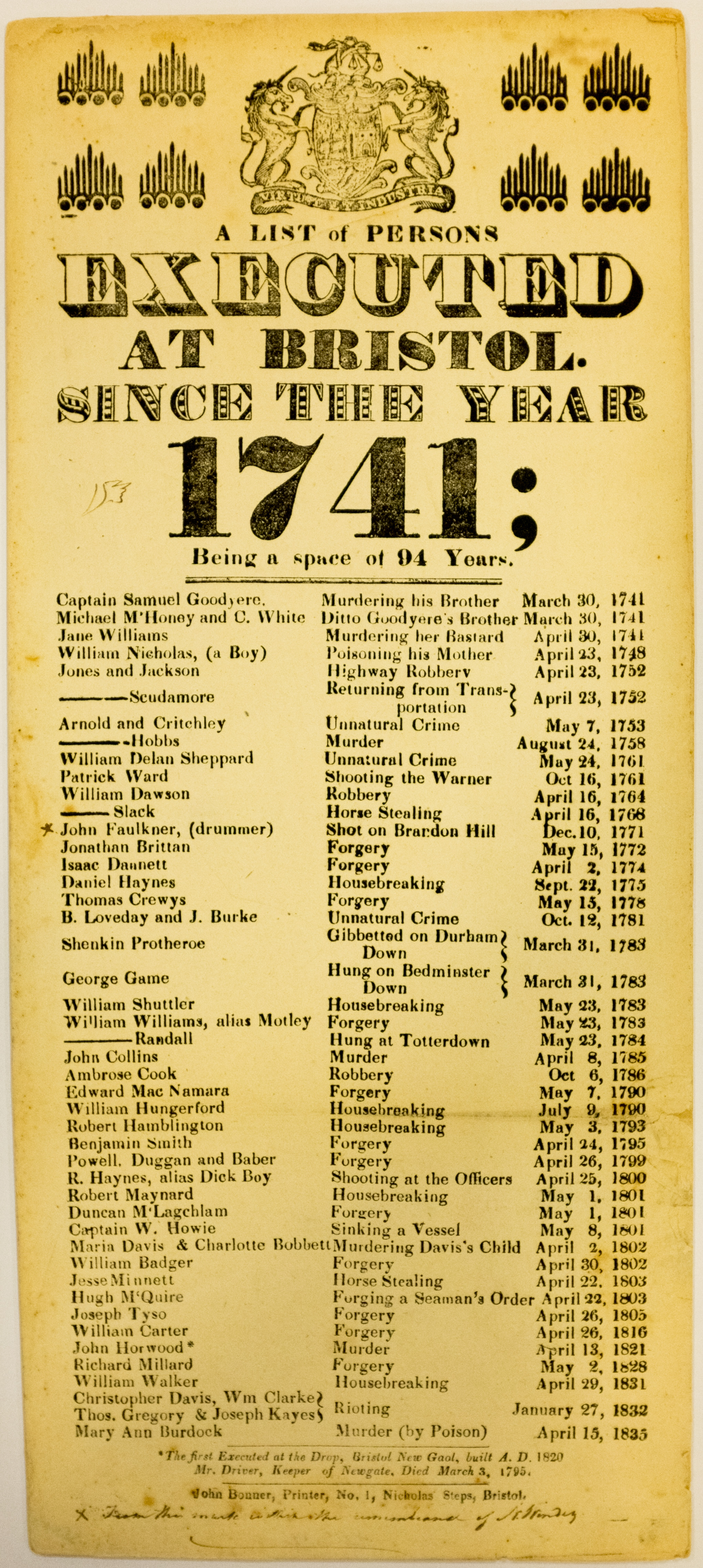 A list of names of people executed in Bristol and their crimes, 1835